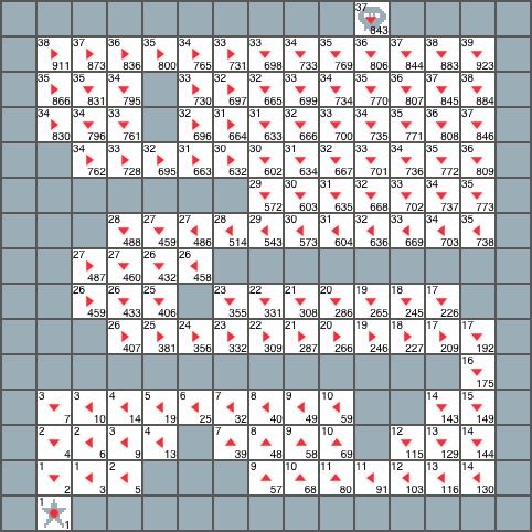 grid-final